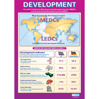 Geography School Poster- Development