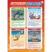 Geography School Poster- Extreme Weather