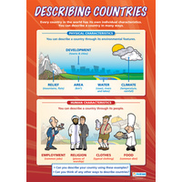 Geography school Poster - Describing Countries
