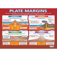 Geography school Poster - Plate Margins