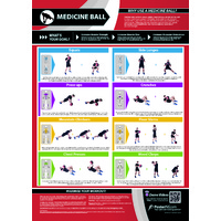 Gym and Fitness Chart - Medicine Ball