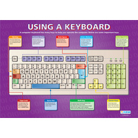 ICT Schools Posters -  Using a Keyboard