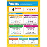 Maths Schools Poster - Powers