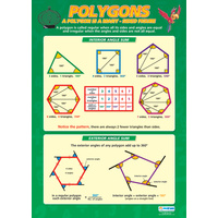 Math School Poster-  Polygons