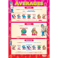 Math School Poster-  Averages