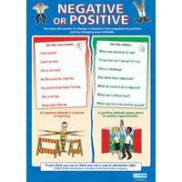 Motivation School Poster-  Negative or Positive