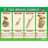 Music Schools Poster - The Brass Family