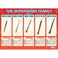 Music Schools chart - The Woodwind Family 1