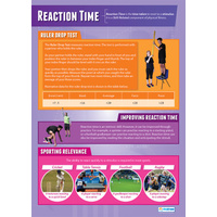 Physical Education School Poster-  Reaction Time