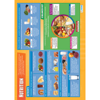 Personal, Social and Health Schools Posters - Nutrition