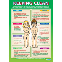 Personal, Social and Health - Keeping Clean