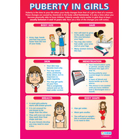 Personal, Social and Health Schools Poster - Puberty in Girls