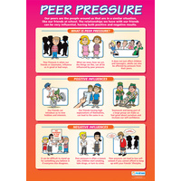 Personal, Social and Health School Poster - Peer Pressure
