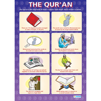 Religion School POster - The Qur'an