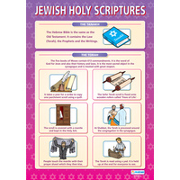 Religion School Poster - Jewish Holy Scriptures
