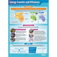 Energy Transfer and Efficiency Poster