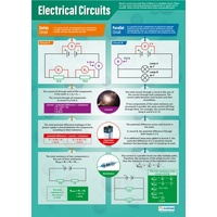 Electrical Circuits Poster