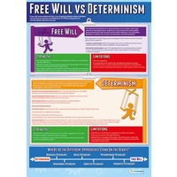 Psychology School Poster  - Free Will VS Determinism