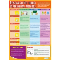 Psychology School Poster  - Experimental Research Methods