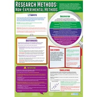 Psychology School Poster  - Non-Experimental Research Methods