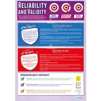 Psychology School Poster  - Reliability and Validity