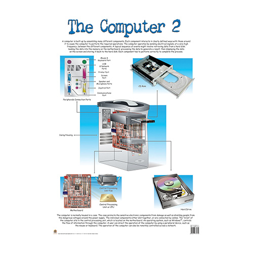 The Computer 2
