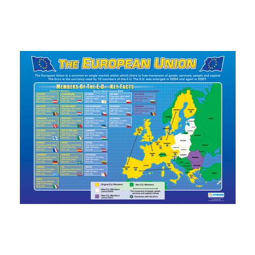 Business Studies School Poster- European Union