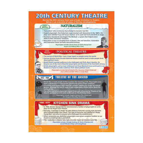 Drama School Poster- 20th Century Theatre