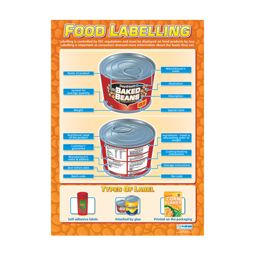 Design and Technology Schools Poster - Food Labelling