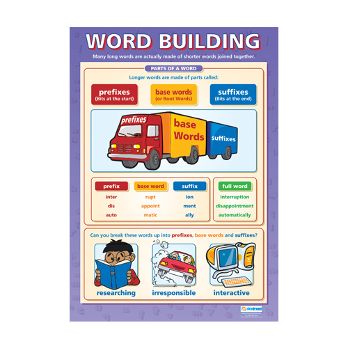 English school Poster - Word Building