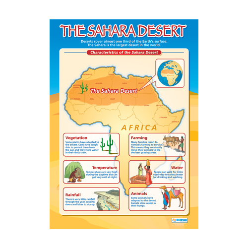 Geography School Poster- The Sahara Desert