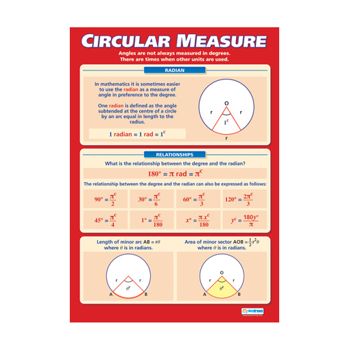 Maths Schools Charts - Circular Measure