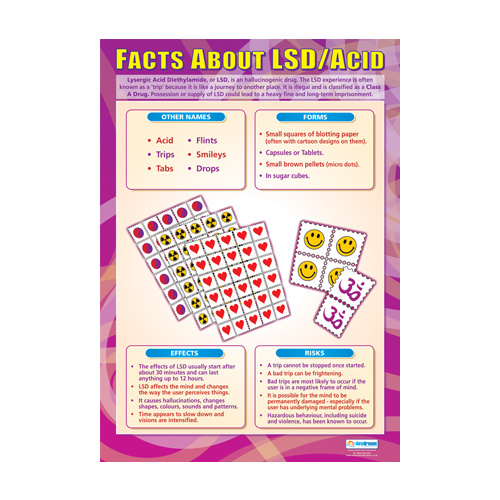 Drug,Alcohol and Smoking Schools Chart - Facts About LSD/Acid